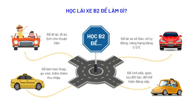 hoc-lai-xb2