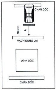 dung-xe-va-khoi-hanh-nngang-doc