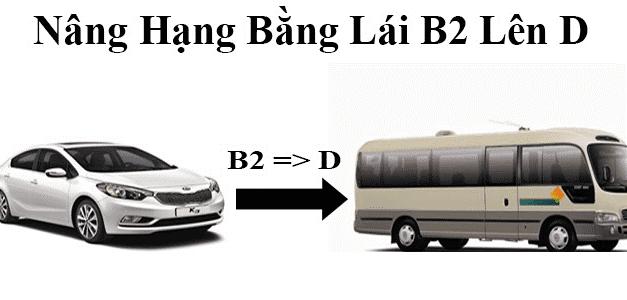 nang-bang-b2-len-de
